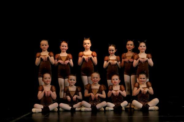 New Forest Academy of Dance productions